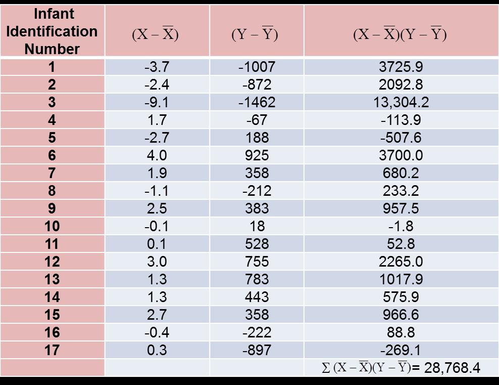 Correlation15.png