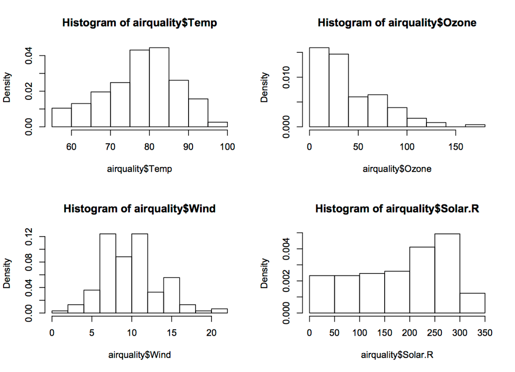 Summary Statistics and Graphs with R