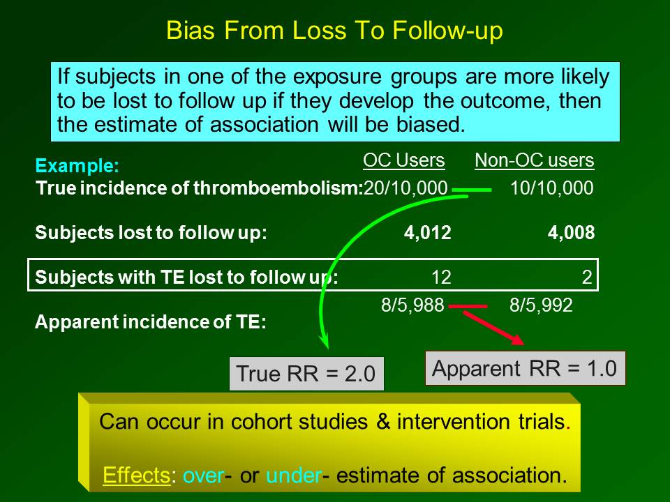 Bias in observational study designs: Prospective cohort ...