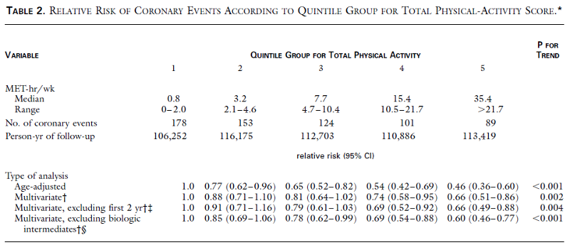 Calculate confidence interval incidence rate