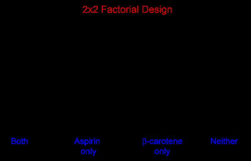 Module 4 - Epidemiologic Study Designs 1: