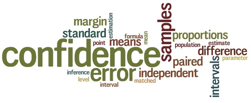 Wordle confidenceintervalsg ccuart Images