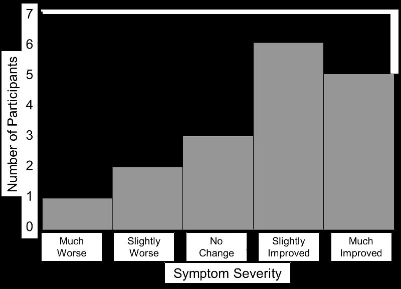 characteristics of non parametric test